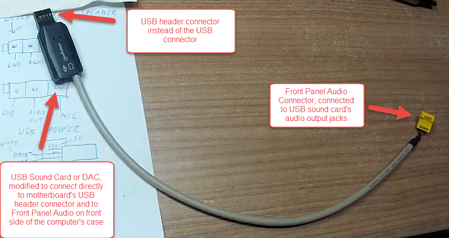 On board audio not working - bypass it with USB sound card or DAC |  GetGui.comGetGui.com